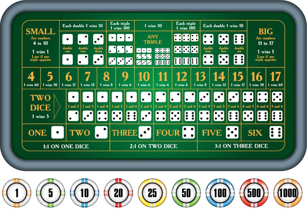 Casino X 2021